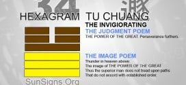 I Ching 34 meaning - Hexagram 34 The Invigorating