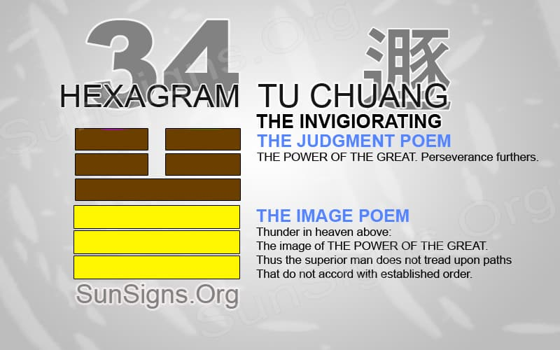 "Interpretation & Meaning of IChing Hexagram 34: 大壯 ""Great Invigorating"" - Ta Chuang"