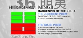 I Ching 36 meaning - Hexagram 36 Darkening of the Light