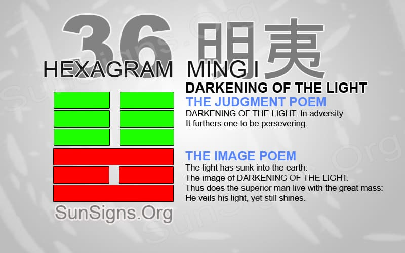 "Interpretation & Meaning of IChing Hexagram 36: 明夷 ""Darkening of the Light"" - Ming I"