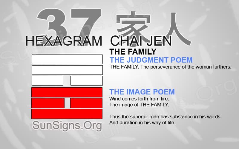 "Interpretation & Meaning of IChing Hexagram 37: 家人 ""The Family"" - Chai Jen"