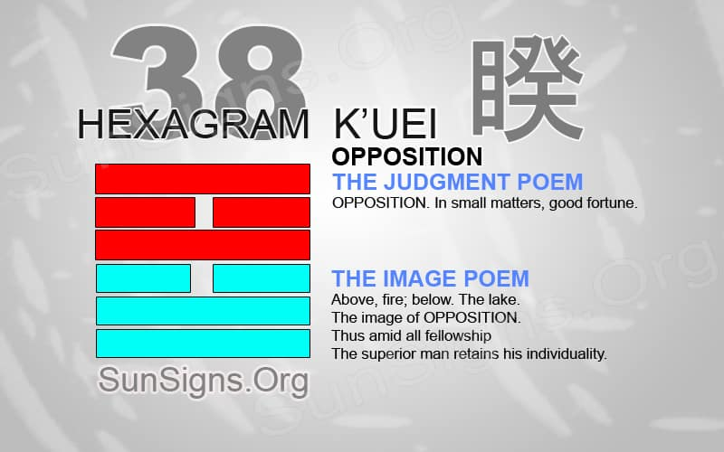 "Interpretation & Meaning of IChing Hexagram 38: 睽 ""Opposition"" - K'uei"