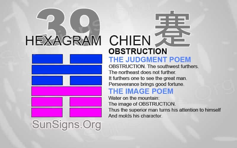 """Interpretation & Meaning of IChing Hexagram 39: 蹇 """"Obstruction"""" -  Chien"""