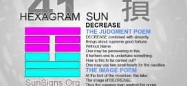 I Ching 41 meaning - Hexagram 41 Decrease