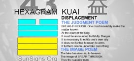 I Ching 43 meaning - Hexagram 43 Displacement