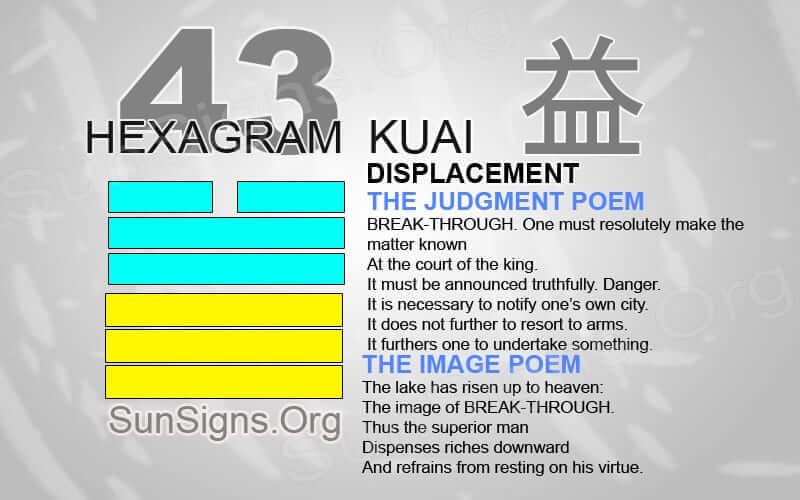 Hindu numerology number 5 image 4