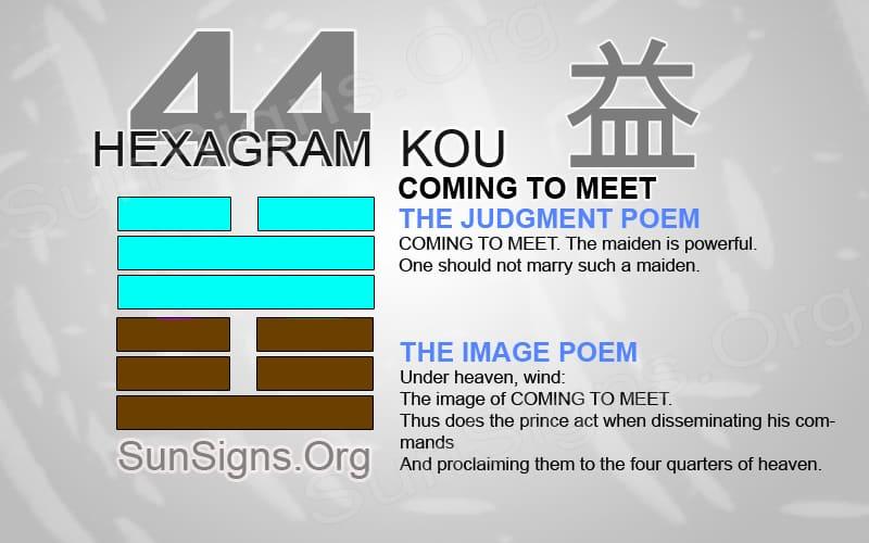 "Interpretation & Meaning of IChing Hexagram 44: 姤 ""Coming to Meet"" - Kou"