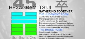 I Ching 45 meaning - Hexagram 45 Gathering Together
