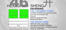 I Ching 46 meaning - Hexagram 46 Ascending
