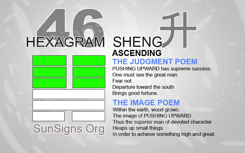 "Interpretation & Meaning of IChing Hexagram 46: 升 ""Ascending"" - Sheng"
