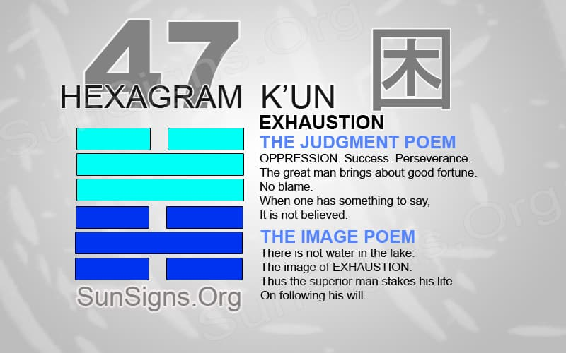 "Interpretation & Meaning of IChing Hexagram 47: 困 ""Exhaustion"" - K'un"