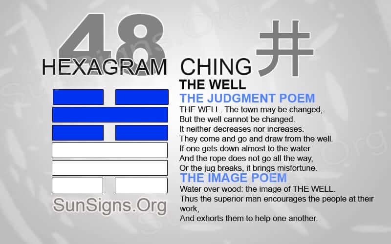 I Ching 48 meaning - Hexagram 48 The Well