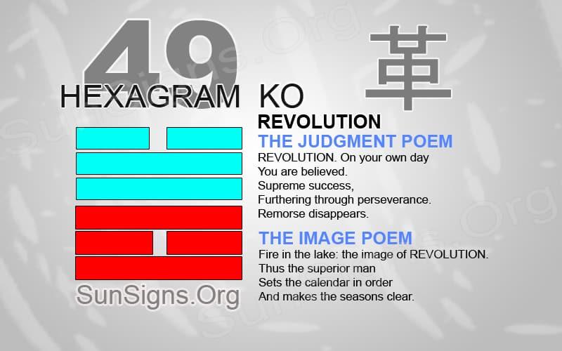 "Interpretation & Meaning of IChing Hexagram 49: 革 ""Revolution"" - Ko"