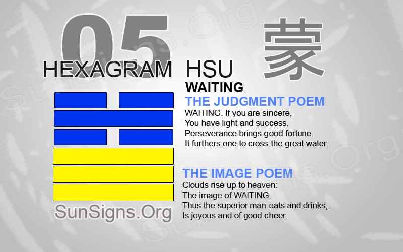 "Interpretation & Meaning of IChing Hexagram 5: 需 ""Waiting"" - Hsu"