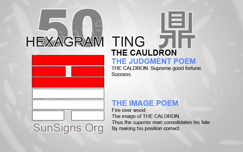 "Interpretation & Meaning of IChing Hexagram 50: 鼎 ""The Cauldron"" - Ting"