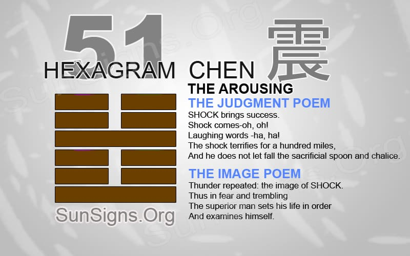 "Interpretation & Meaning of IChing Hexagram 51: 震 ""The Arousing"" - Chen"
