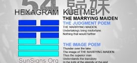 I Ching 54 meaning - Hexagram 54 The Marrying Maiden