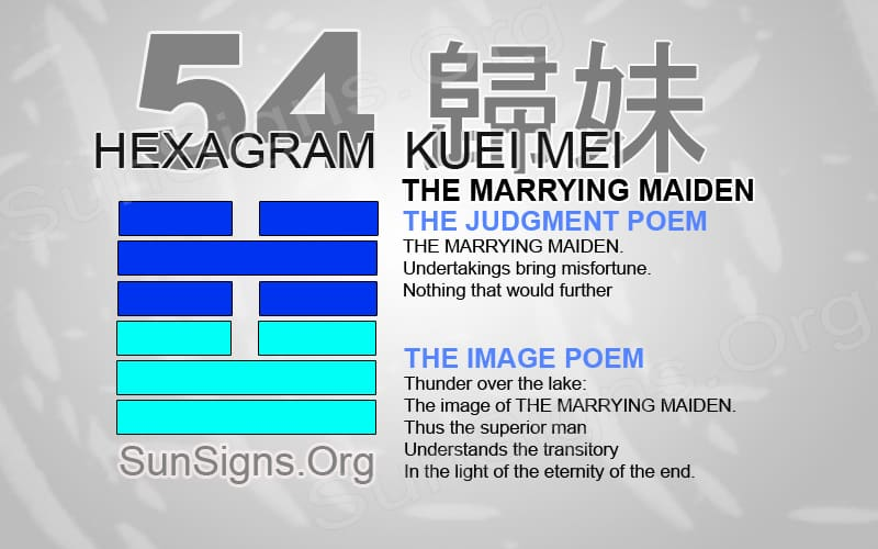 "Interpretation & Meaning of IChing Hexagram 54: 歸 妹 ""The Marrying Maiden"" - Kuei Mei"
