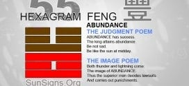 I Ching 55 meaning - Hexagram 55 Aundance