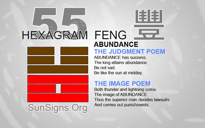 "Interpretation & Meaning of IChing Hexagram 55: 豐 ""Abundance"" - Feng"