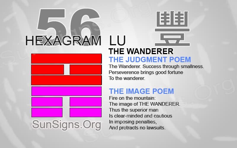 "Interpretation & Meaning of IChing Hexagram 56: 旅 ""The Wanderer"" - Lu"