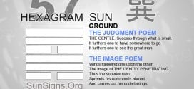 I Ching 57 meaning - Hexagram 57 Ground