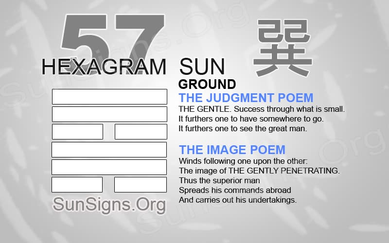 "Interpretation & Meaning of IChing Hexagram 57: 巽 ""Ground"" - Sun"
