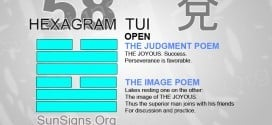 I Ching 58 meaning - Hexagram 58 Open