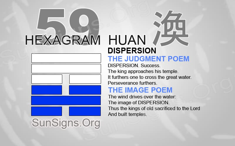 I Ching 59 meaning - Hexagram 59 Dispersion