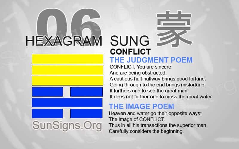 "Interpretation & Meaning of IChing Hexagram 6: 訟 ""Conflict"" - Sung"