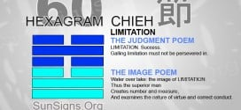 I Ching 60 meaning - Hexagram 60