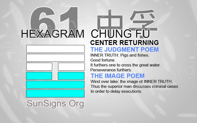 "Interpretation & Meaning of IChing Hexagram 61: 中孚 ""Center Returning"" - Chung Fu"