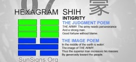 I Ching 7 meaning - Hexagram 7 Integrity