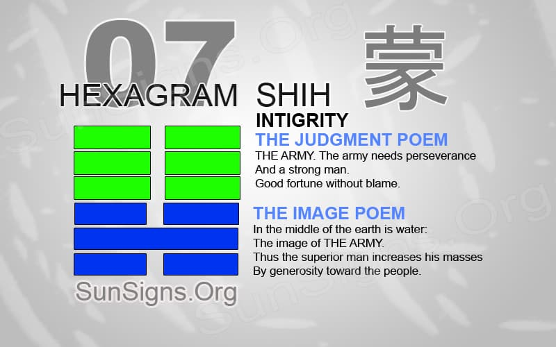 "Interpretation & Meaning of IChing Hexagram 7: 師 ""Integrity"" - Shih"