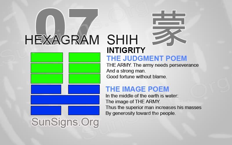 "Interpretation & Meaning of IChing Hexagram 7: 師 ""Integrity"" - Shih"