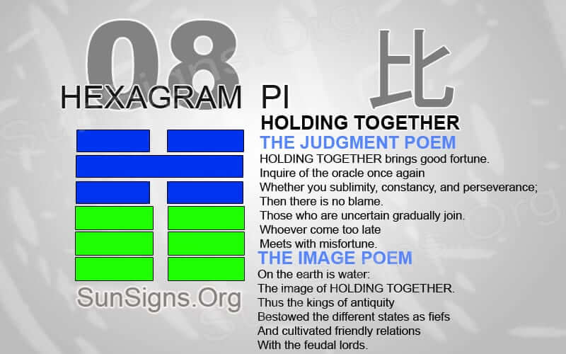 "Interpretation & Meaning of IChing Hexagram 8: 比 ""Holding Together"" - Pi"
