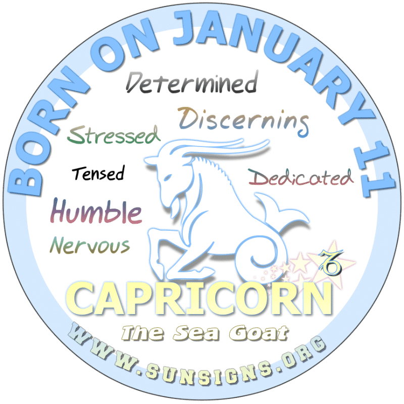 January 11th Horoscope