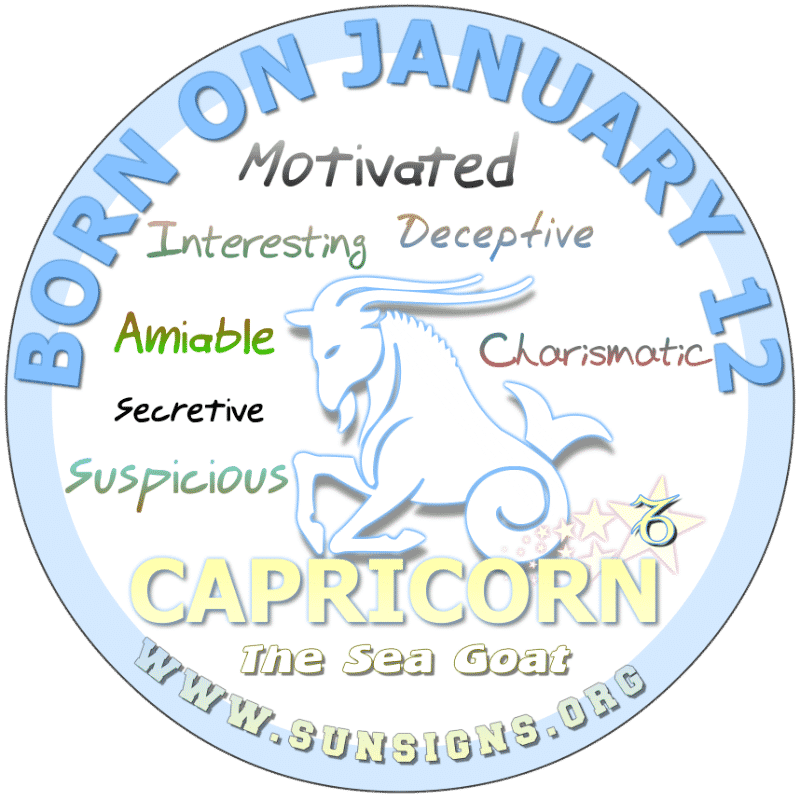 January 12th Horoscope