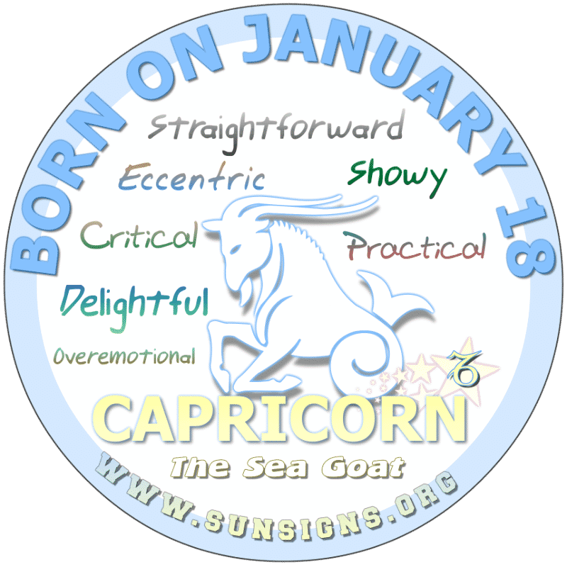 January 18th Horoscope