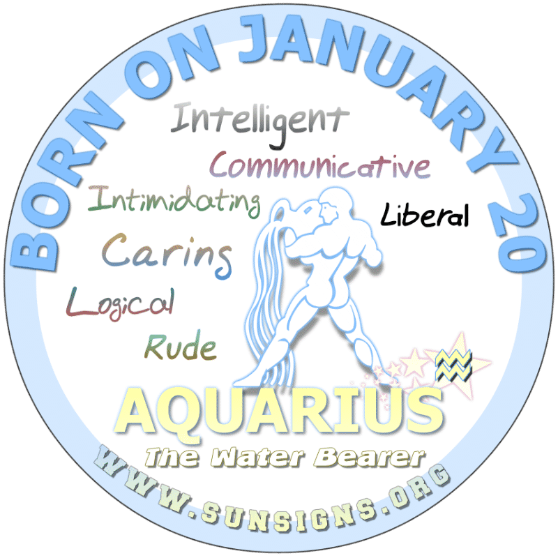 20 of january is what horoscope