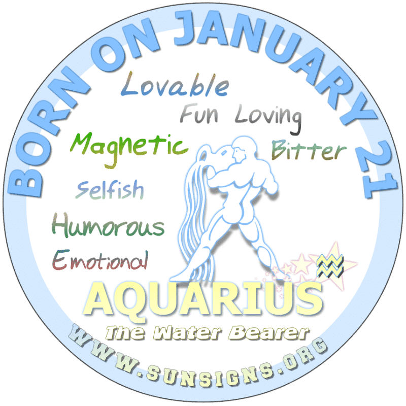 Love and Compatibility for January 21 Zodiac
