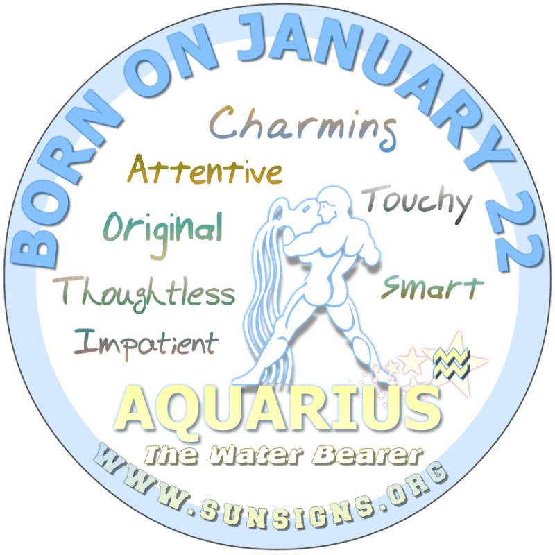 January 22nd Horoscope