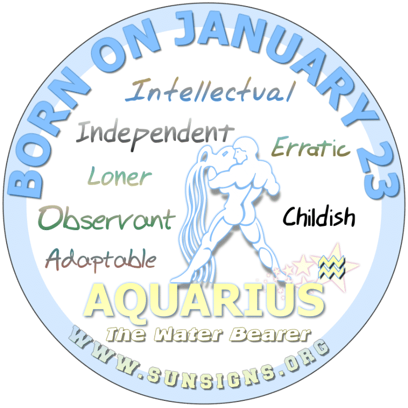 Tips for Aquarius born on January 23