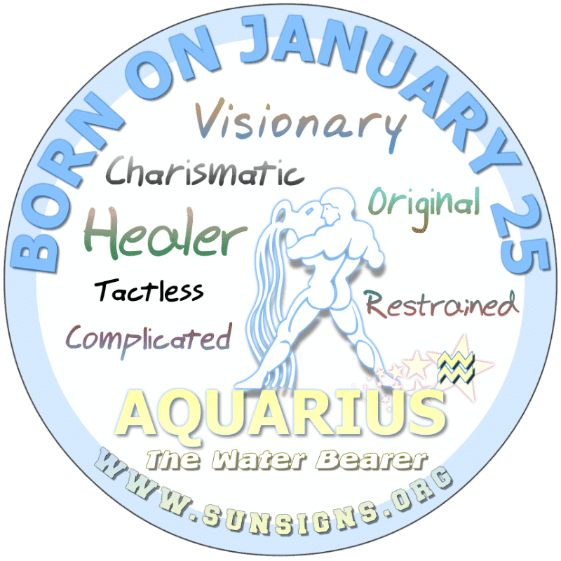 January 25th Horoscope