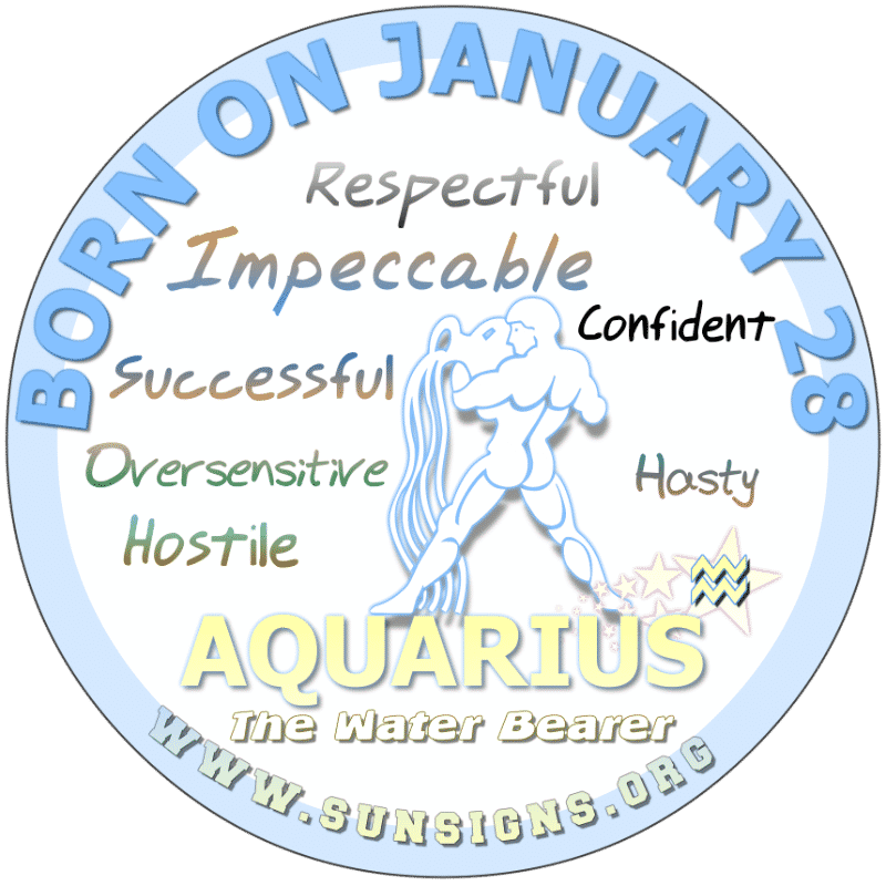 January 28th Horoscope