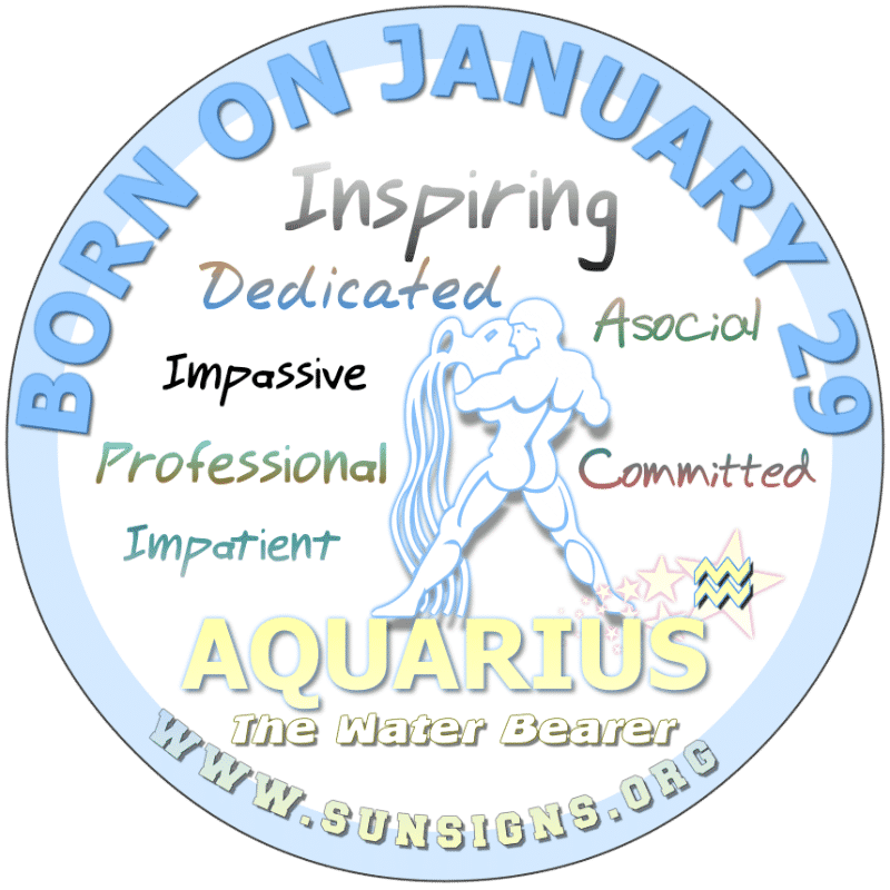 January 29th Horoscope