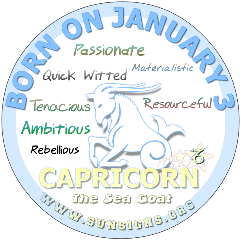 January 3rd Horoscope