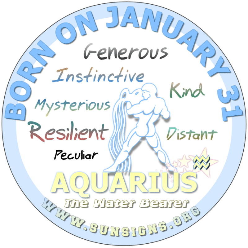 January 31st Horoscope