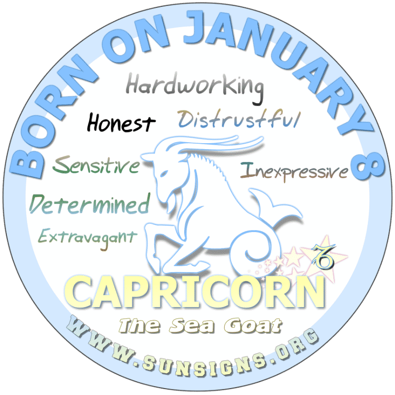 Born on January 8 Horoscope Lucky Numbers, Days, Colors, Birthstones, Tarot Card and More