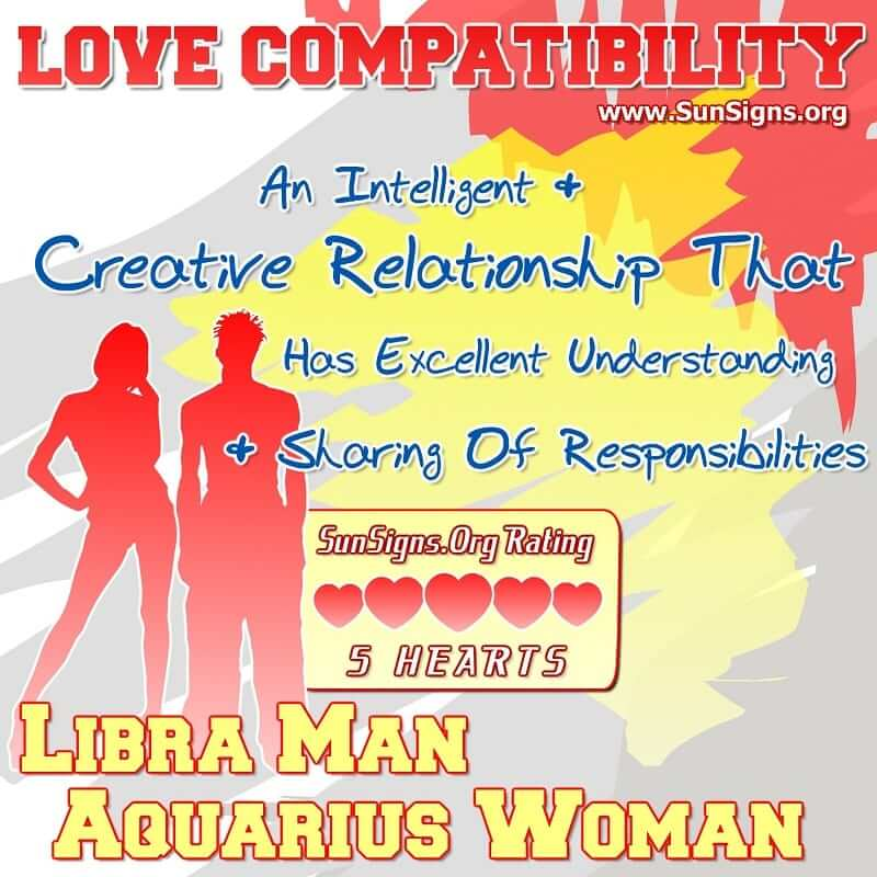 Libra Man Aquarius Woman Love Compatibility. An Intelligent And Creative Relationship That Has Excellent Understanding And Sharing Of Responsibilities.